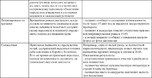 Руководство по определению целей и ожидаемых результатов2