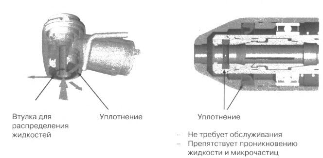 Система защитных уплотнений в турбинной головке наконечника